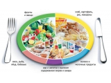 Тихая заводь - иконка «питание» в Починке